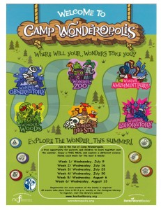 Camp Wonderopolis Ad